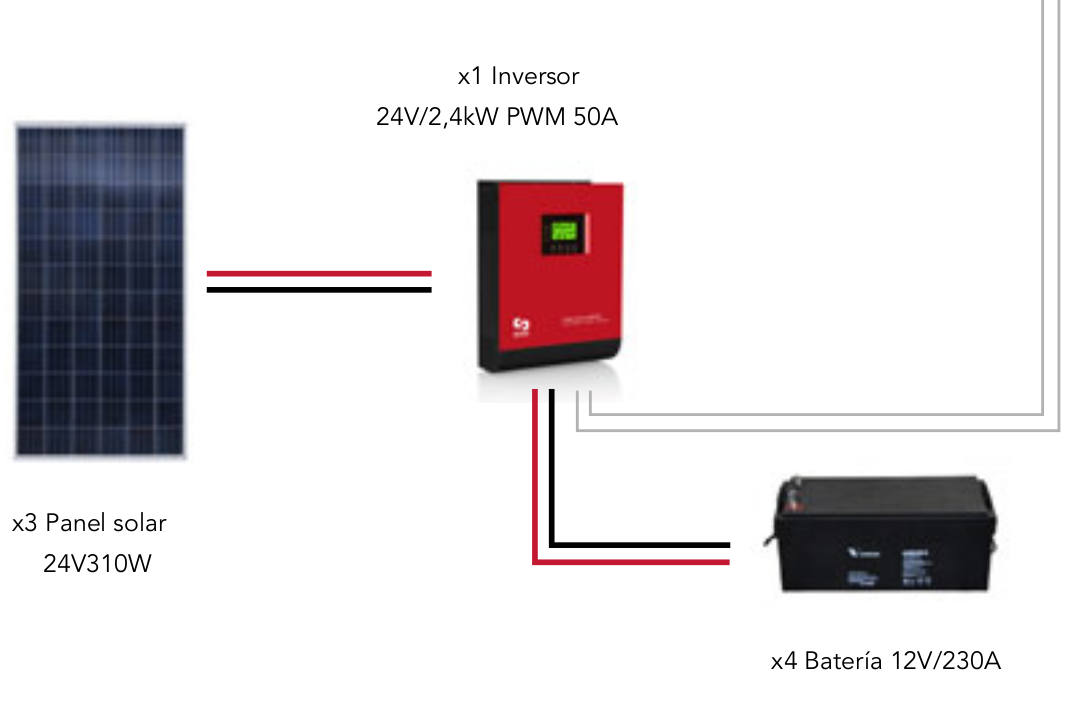 SolarPack - 4.,6 kW/día - Verano